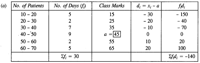 ICSE Maths Question Paper 2019 Solved for Class 10 35