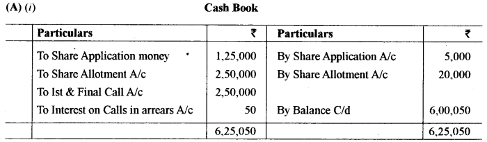 ISC Accounts Question Paper 2019 Solved for Class 12 1