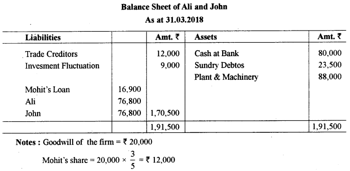 ISC Accounts Question Paper 2019 Solved for Class 12 10