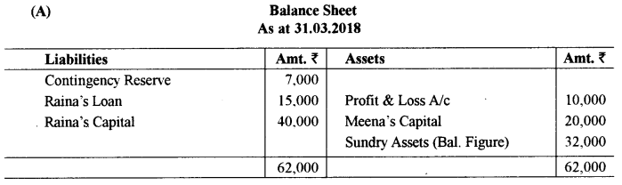 ISC Accounts Question Paper 2019 Solved for Class 12 11