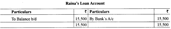 ISC Accounts Question Paper 2019 Solved for Class 12 14