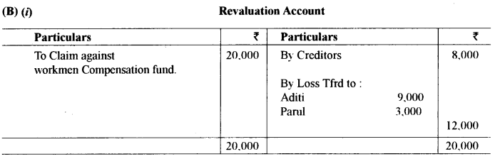 ISC Accounts Question Paper 2019 Solved for Class 12 18