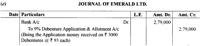 ISC Accounts Question Paper 2019 Solved for Class 12 35