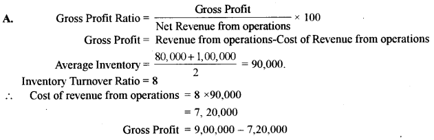 ISC Accounts Question Paper 2019 Solved for Class 12 41