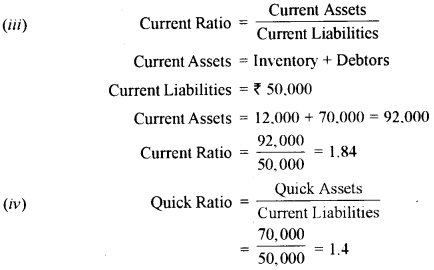 ISC Accounts Question Paper 2019 Solved for Class 12 43