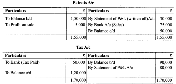 ISC Accounts Question Paper 2019 Solved for Class 12 48