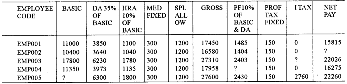 ISC Accounts Question Paper 2019 Solved for Class 12 49