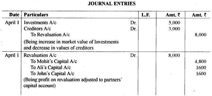 ISC Accounts Question Paper 2019 Solved for Class 12 6
