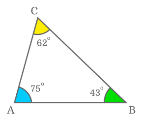 What are the Different Types of Triangles 4