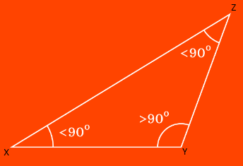 What are the Different Types of Triangles 5
