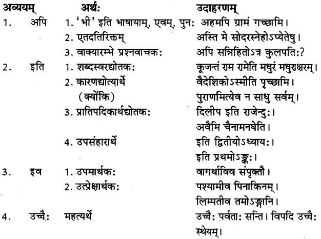 Avyay In Sanskrit 1