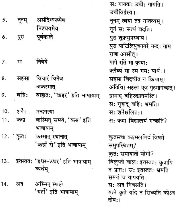 Avyay In Sanskrit 2