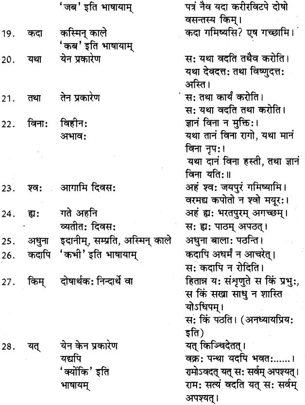 Avyay In Sanskrit 4