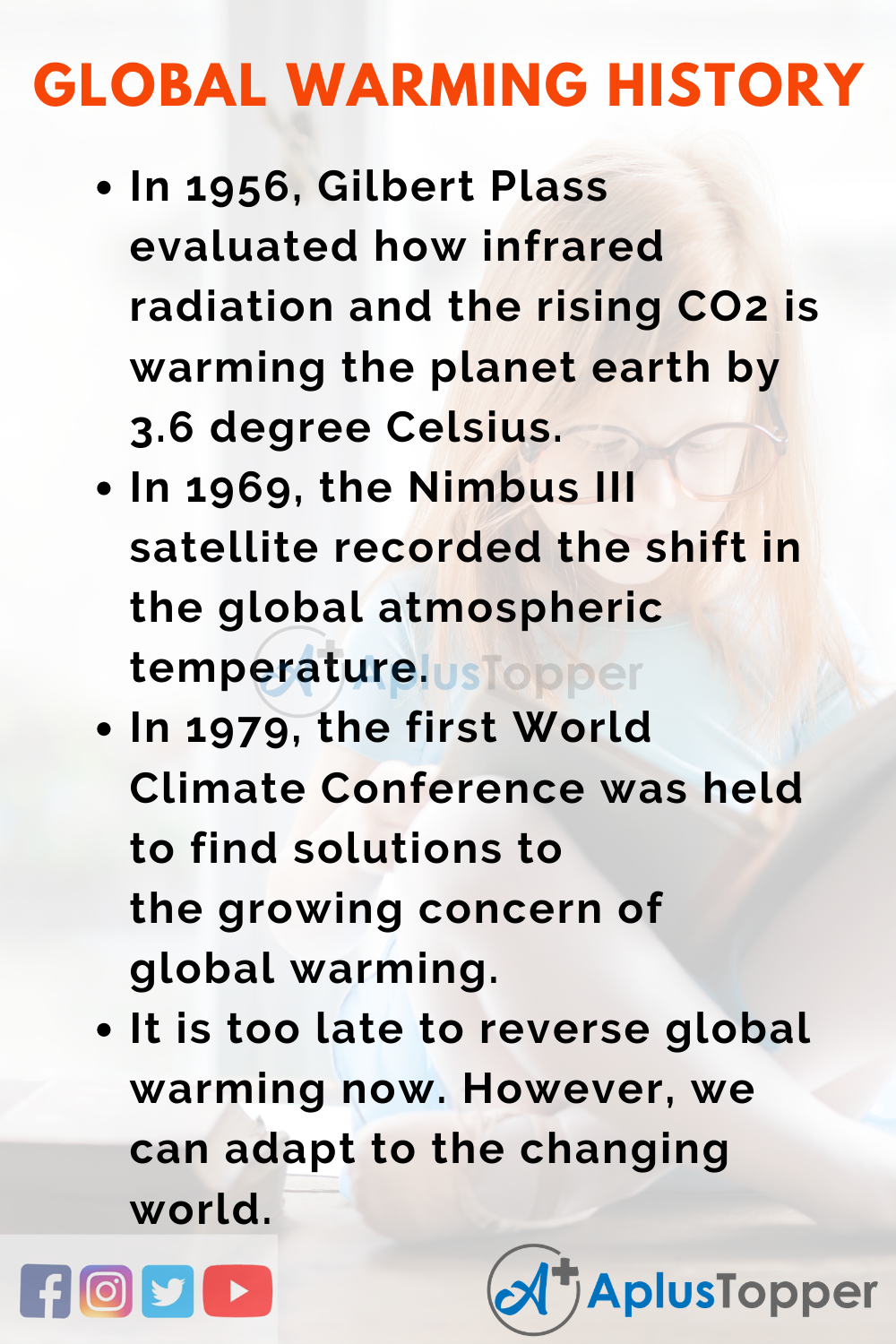 Essay About global warming history