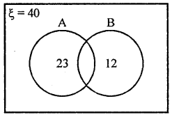 ML Aggarwal Class 8 Solutions for ICSE Maths Model Question Paper 3 Q14.1