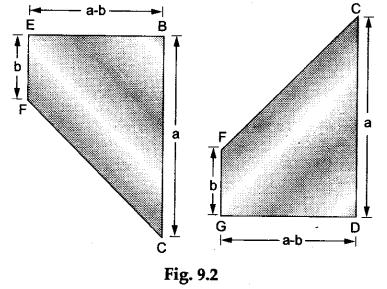 Math Labs with Activity - Verify the Identity (a² - b²) = (a+b)(a-b) (Method 2) 2