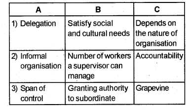 Plus Two Business Studies Chapter Wise Previous Questions Chapter 5 Organising 3