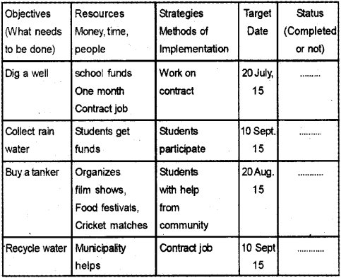 Plus Two English Textbook Answers Unit 3 Chapter 2 Didi (Story) 3