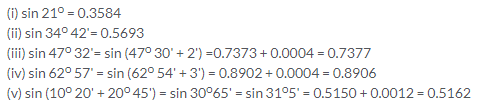 Selina Concise Mathematics Class 10 ICSE Solutions Trigonometrical Identities image - 139