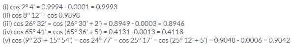 Selina Concise Mathematics Class 10 ICSE Solutions Trigonometrical Identities image - 142