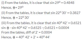 Selina Concise Mathematics Class 10 ICSE Solutions Trigonometrical Identities image - 146