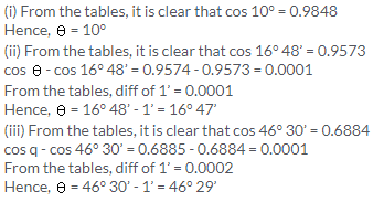 Selina Concise Mathematics Class 10 ICSE Solutions Trigonometrical Identities image - 148