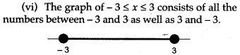 icse-solutions-class-10-mathematics-3