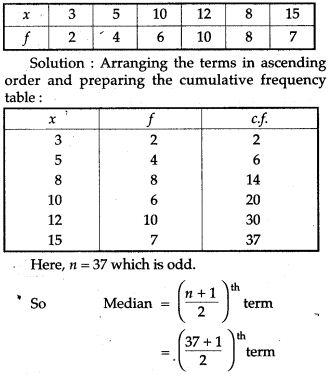 icse-solutions-class-10-mathematics-48