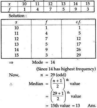 icse-solutions-class-10-mathematics-50