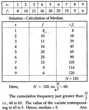 icse-solutions-class-10-mathematics-54