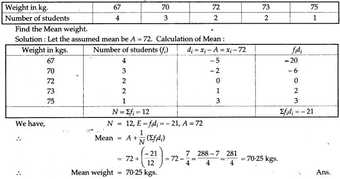 icse-solutions-class-10-mathematics-57