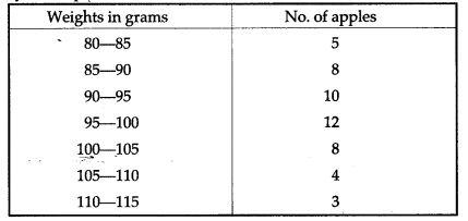 icse-solutions-class-10-mathematics-64