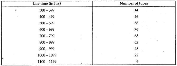 icse-solutions-class-10-mathematics-66