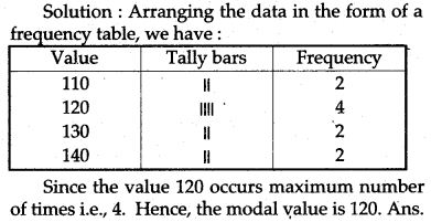 icse-solutions-class-10-mathematics-83
