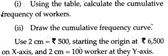 statistics-icse-solutions-class-10-mathematics-22