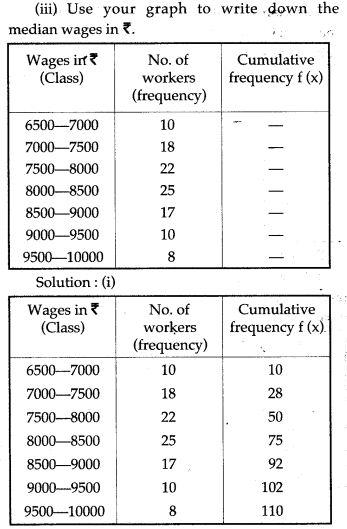 statistics-icse-solutions-class-10-mathematics-23