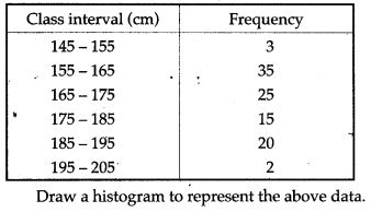 statistics-icse-solutions-class-10-mathematics-27