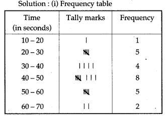 statistics-icse-solutions-class-10-mathematics-30