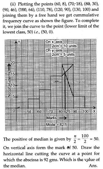 statistics-icse-solutions-class-10-mathematics-48
