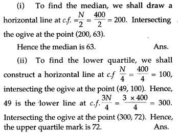 statistics-icse-solutions-class-10-mathematics-51