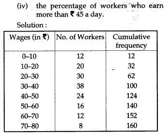 statistics-icse-solutions-class-10-mathematics-55