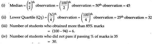 statistics-icse-solutions-class-10-mathematics-65