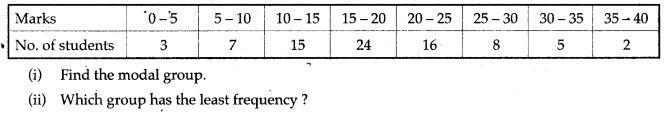 statistics-icse-solutions-class-10-mathematics-9