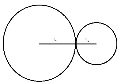 How To Calculate The Area Of A Circle 1