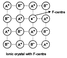 ISC Chemistry Question Paper 2012 Solved for Class 12 image - 7