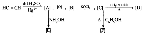 ISC Chemistry Question Paper 2013 Solved for Class 12 image - 17