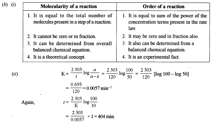 ISC Chemistry Question Paper 2015 Solved for Class 12 image - 3