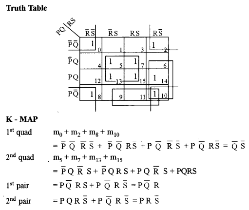 ISC Computer Science Question Paper 2010 Solved for Class 12 image - 4