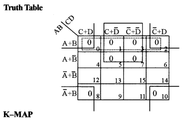 ISC Computer Science Question Paper 2010 Solved for Class 12 image - 7