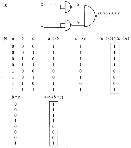 ISC Computer Science Question Paper 2011 Solved for Class 12 image - 11